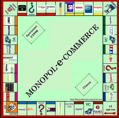 monopoly ecommerce