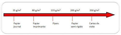 Modèle de plaquette commerciale gratuit 44