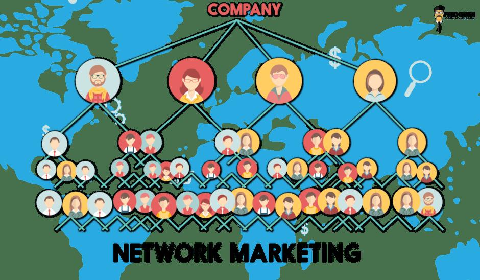 e66901c4920 La définition du marketing de réseau est de vendre via un réseau de  revendeurs (parfois appelés Ambassadeurs