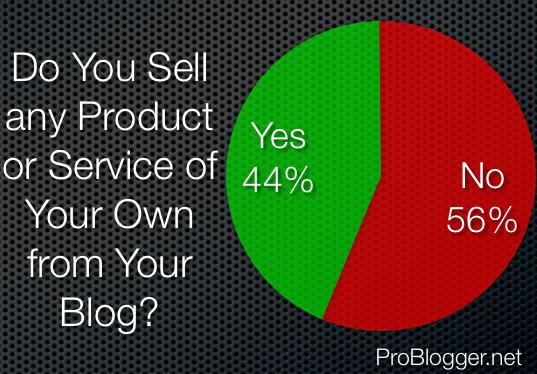 vendre ses produit via son blog