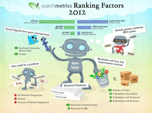 searchmetric-rk-france 1