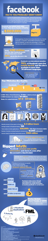 """4 places à gagner pour aller voir le film """"The Social Network"""", l'histoire de Facebook ! 13"""