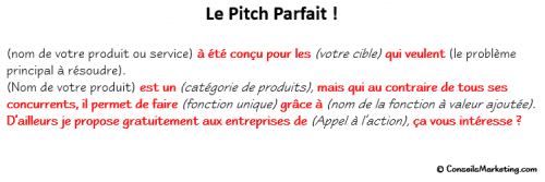 Comment réussir son Elevator Pitch ? 4
