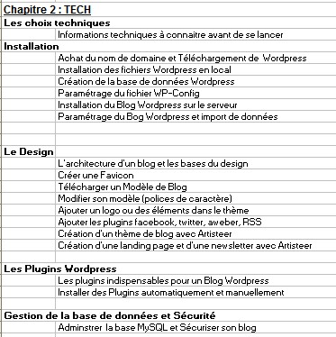 plan formation blogueur