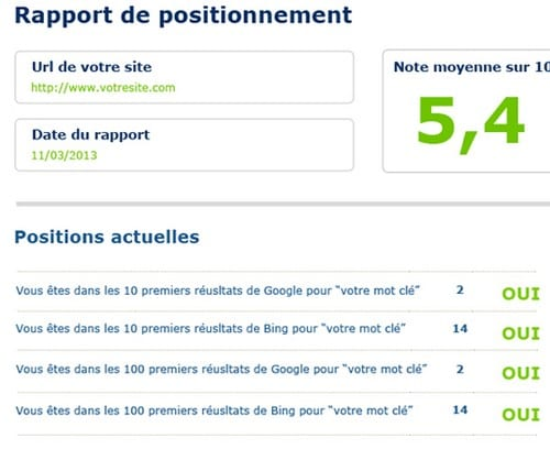 rapport-positionnement