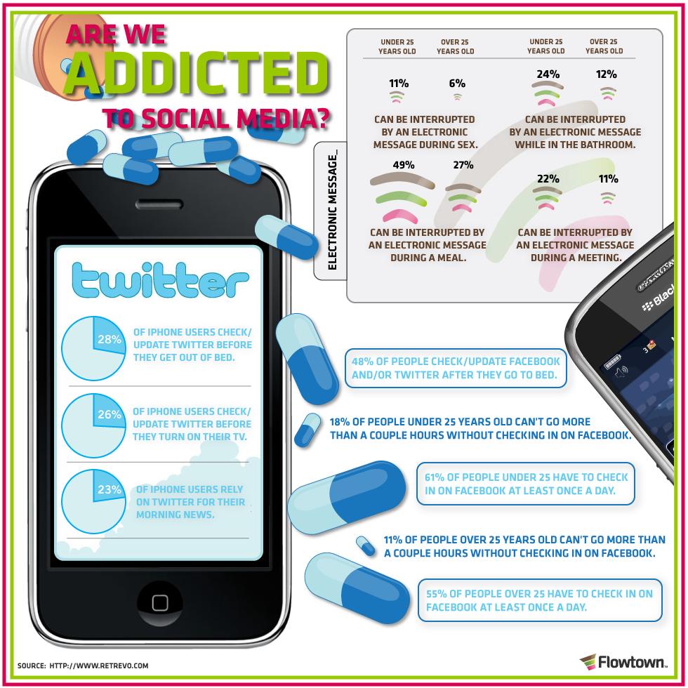 social media addict
