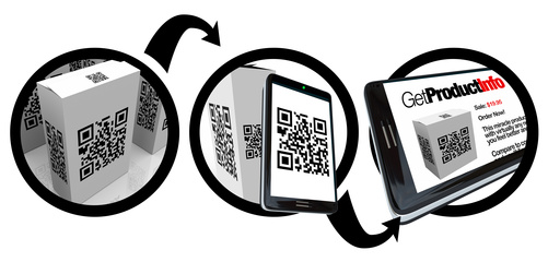 qr codes et marketing