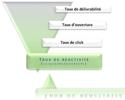 pyramide-emailing