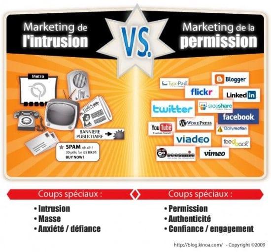 Conférence Media Aces : Les médias sociaux en 2012, la fin du début ou le début de la fin? 2