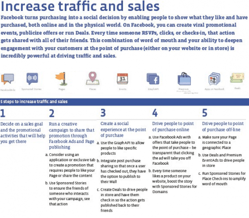 infographictrafficandsales