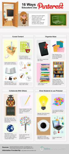 pinterest education nationale