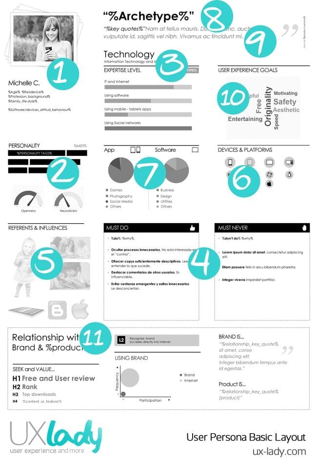 ux researcher resume ux designer resume berathen com