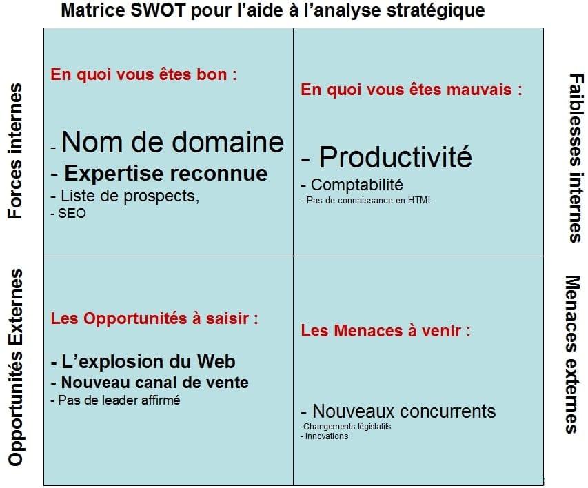 """Critique du livre """"L'essentiel du Plan Marketing Opérationnel"""" 1"""