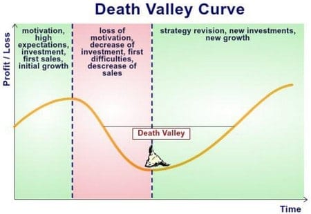 vallée-de-la-mort