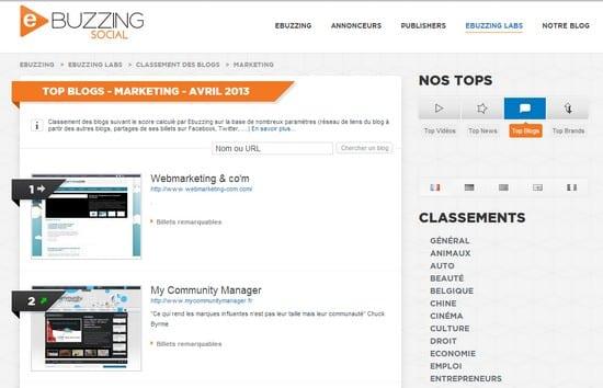 top-blog