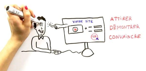 Comment créer facilement une vidéo marketing dans le style animation sur tableau blanc ? 2