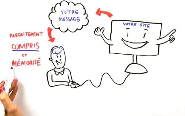 Comment créer facilement une vidéo marketing dans le style animation sur tableau blanc ? 3