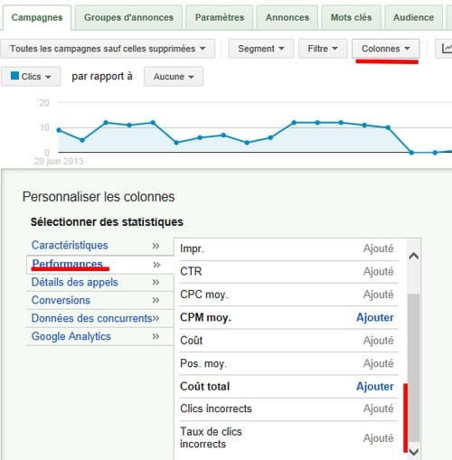 faux-clic adwords