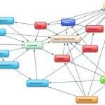 Créez un blog pour améliorer votre référencement – Walkcast Le référencement dans Google [2]