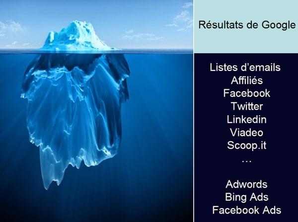 seo icebergs