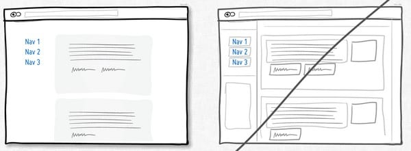 ergonomie page de ventes