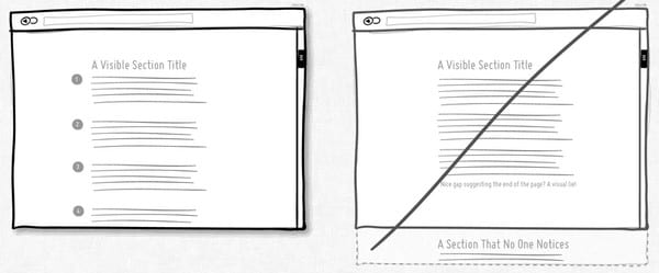 fold page de ventes