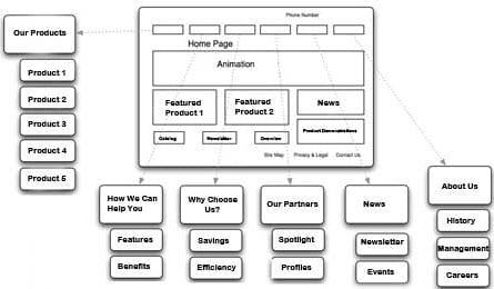 website-wireframe