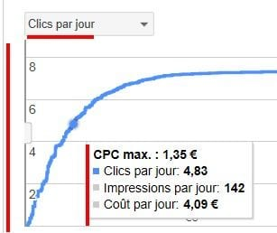 L'estimation de l'intensité concurrentielle sur internet – Walkcast Le référencement dans Google [90]