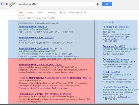 google et adwords