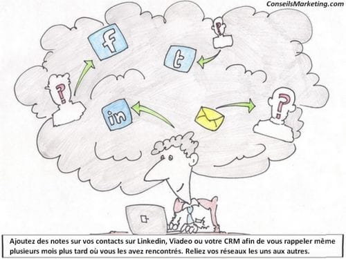 Use_social_networks