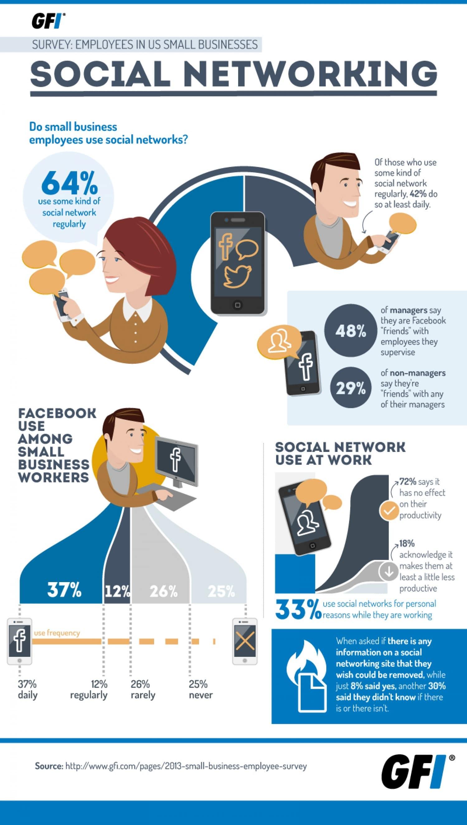 Ne faites surtout JAMAIS cela lors des soirées Networking, salons, petits déjeuner... – Walkcast Networking [5] 12