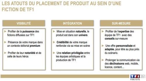 placement produit TF1