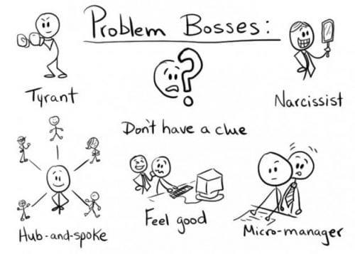 Je ne m'entends plus avec mon boss ! 4