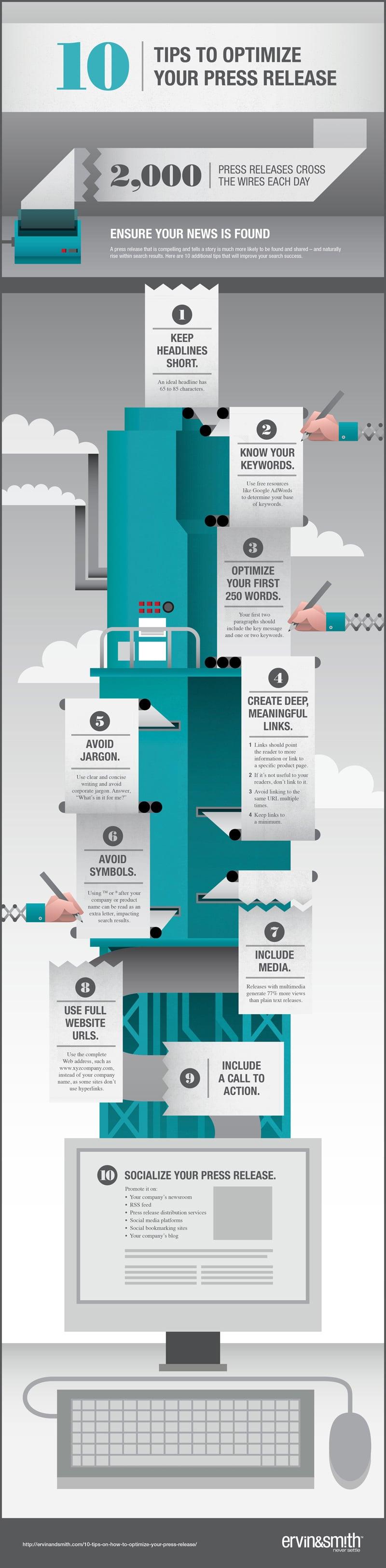 Infographic_OptimizePR_fnl-800