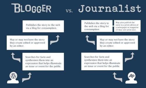 bloggervsjournalist