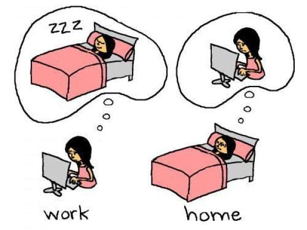 19 bonne habitudes de travail à prendre dès demain !
