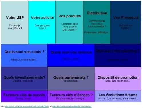 business-plan-graphique