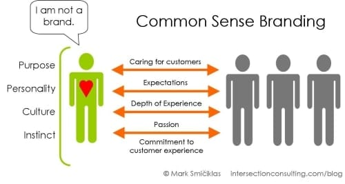 common-sense-branding