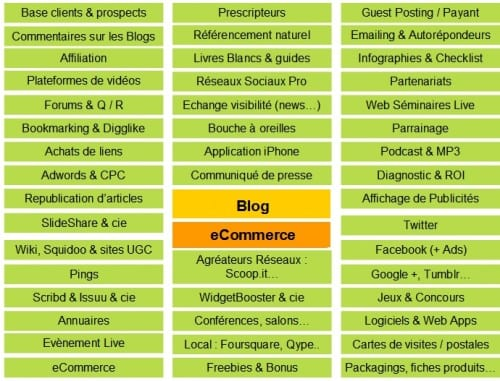 10 conseils pour vendre à l'export grâce à son site internet 1