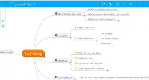mindmapping ebook