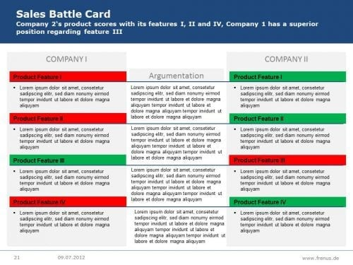 Example-Sales-Battle-Card