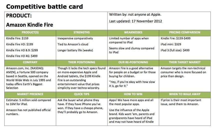 contrez vos concurrents avec des fiches concurrentielles les battle cards. Black Bedroom Furniture Sets. Home Design Ideas
