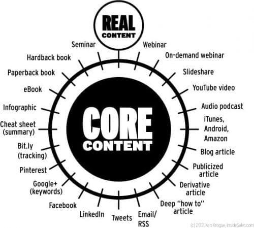seo contenu