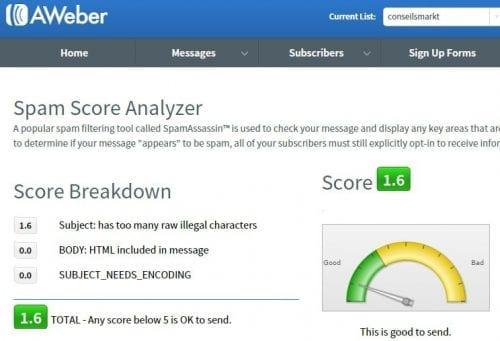 spam score aweber