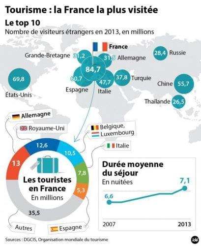 ide-tourisme_la_france_en_tete-01