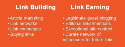 Link-Building-vs-Link-Earning-SEO