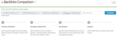 comparaison des backlinks des sites