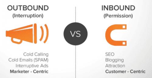 outbound_vs_inbound_marketing-resized-600