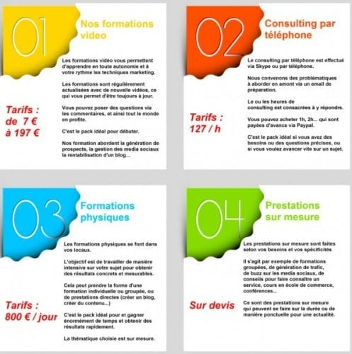 prestations-conseilsmarketing-050615-596x600