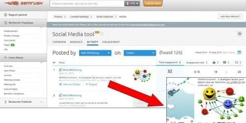 analyse media sociaux